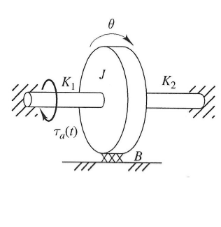 Write The Equation Of Motion For The Rotational