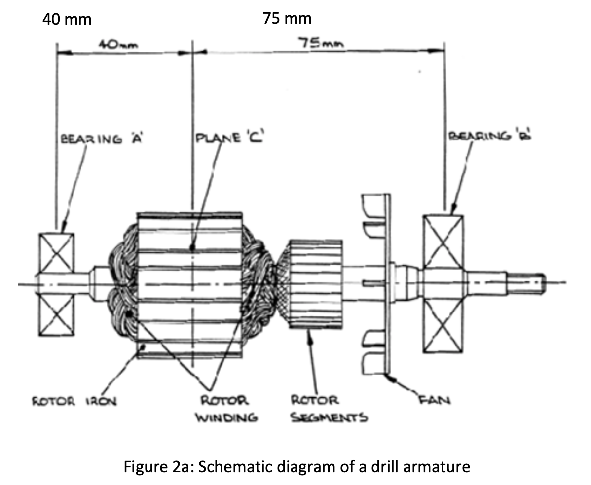 Task 3 Balancing The Armature Rotor Of A Typica