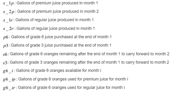 Solved: Juiceco manufactures two products: premium orange
