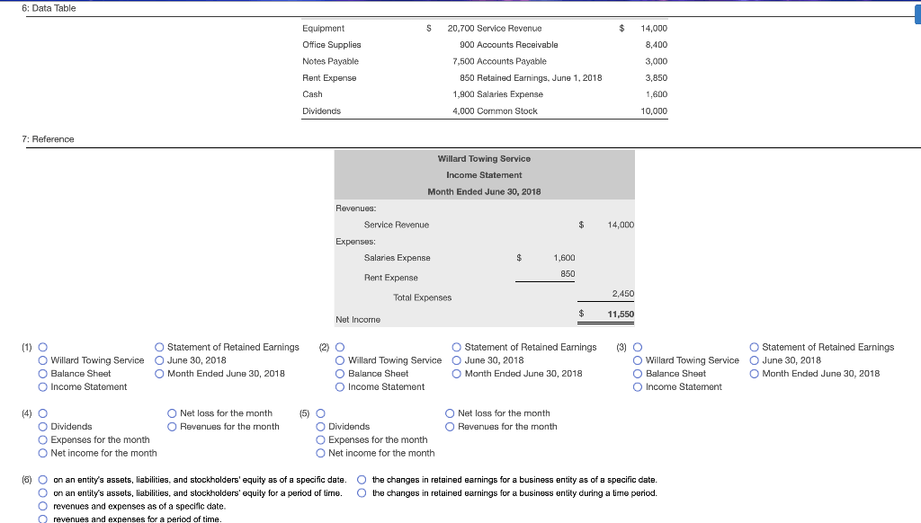 Solved: 7. The Account Balances And Income Statement Of Wi