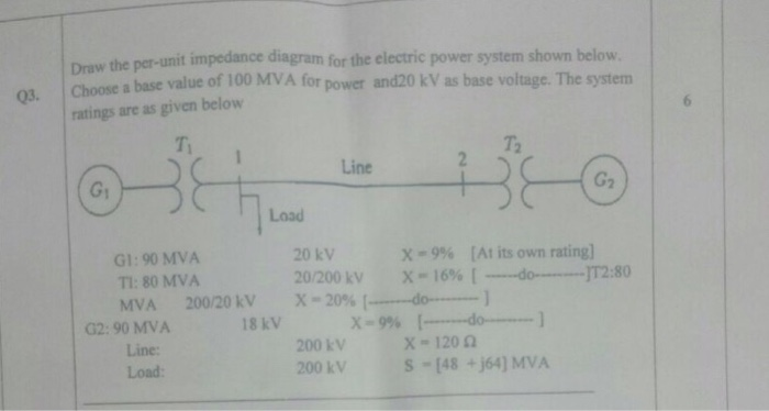 Solved: Draw The Per-unit Impedance Diagram For The Electr