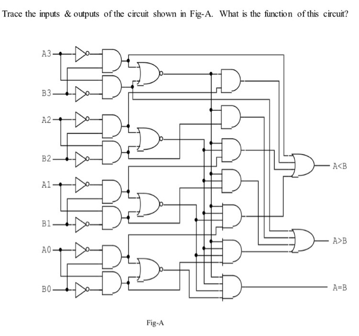 Solved: Trace The Inputs & Outputs Of The Circuit Shown In