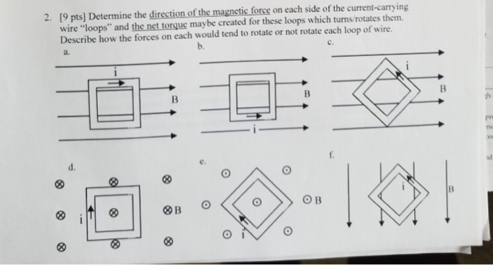Solved: Determine The Direction Of The Magnetic Force On E