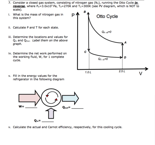 small resolution of consider a closed gas system consisting of nitrogen gas n2