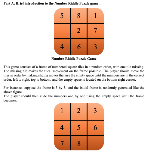 brief introduction to the number riddle