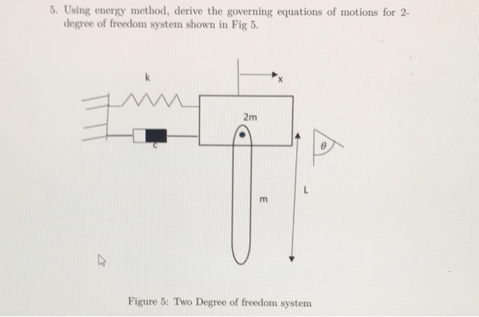 Solved: 5. Using Energy Method, Derive The Governing Equat