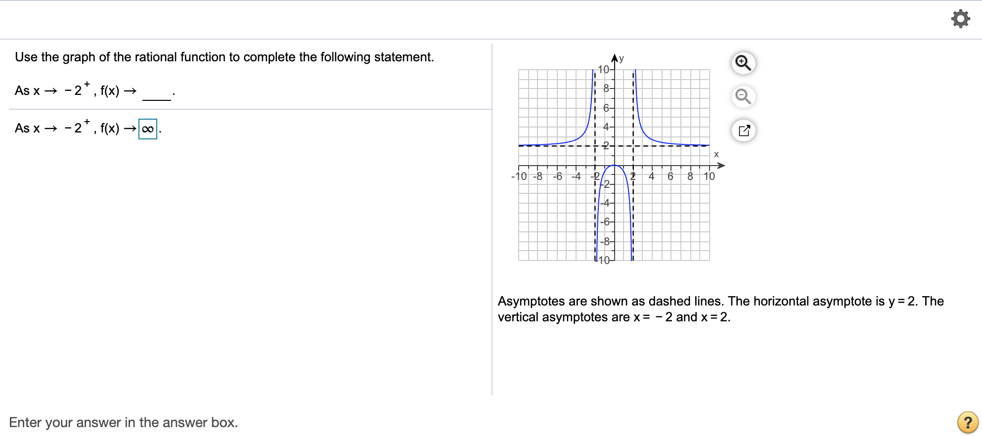 Solved: Use The Graph Of The Rational Function To Complete