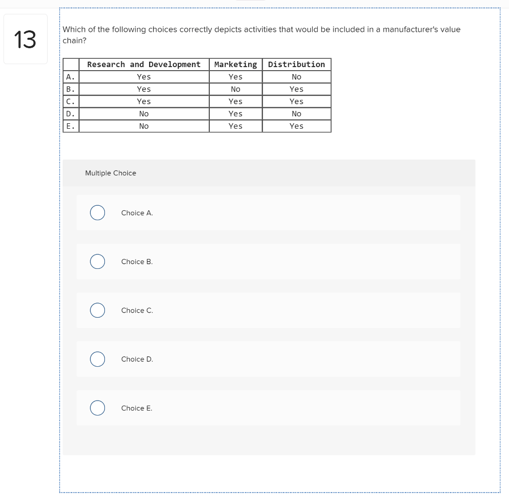 Solved: The Following Questions Were On A Test For My Mana