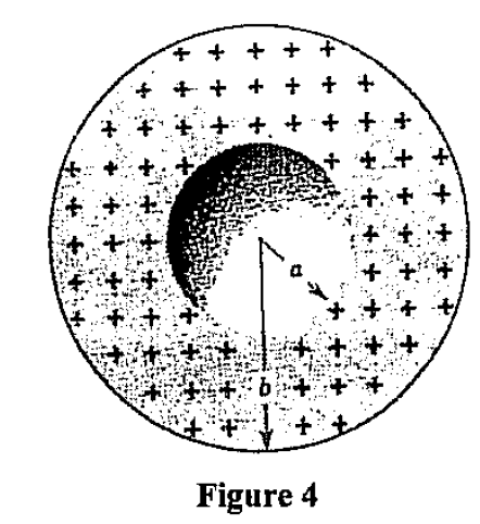 A Hollow Insulating Sphere Has A Uniform Charge