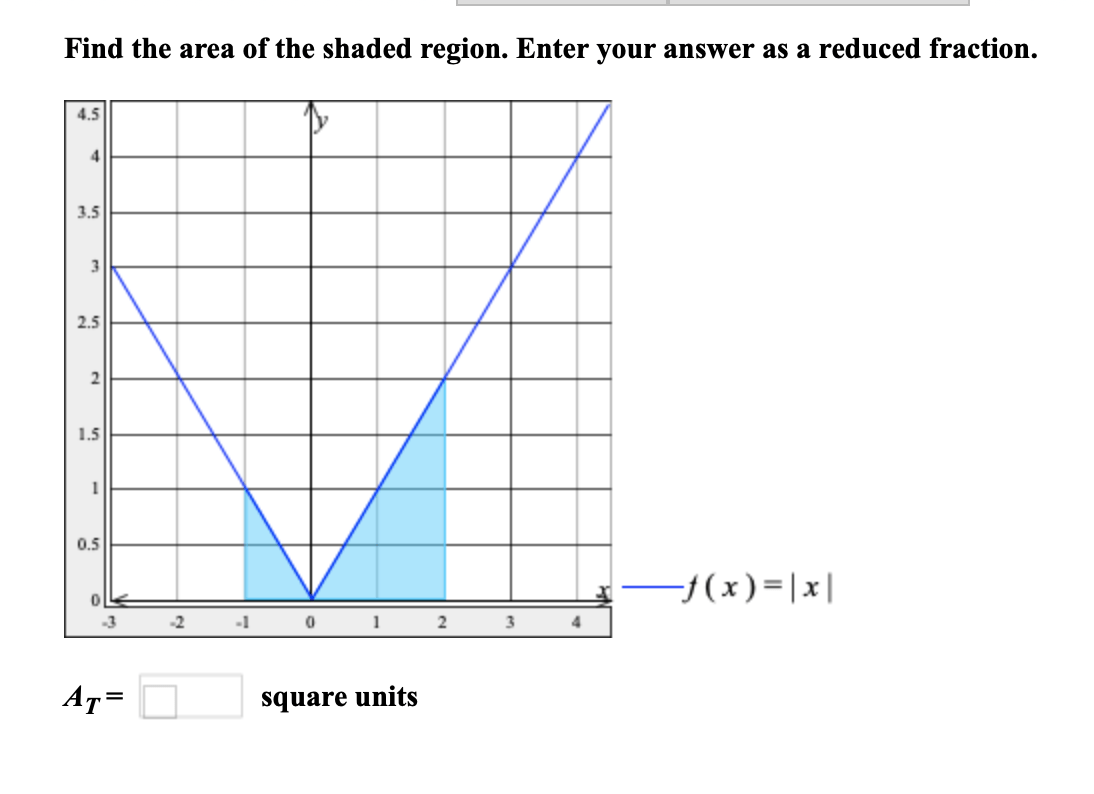 Solved Find The Area Of The Shaded Region Enter Your Ans