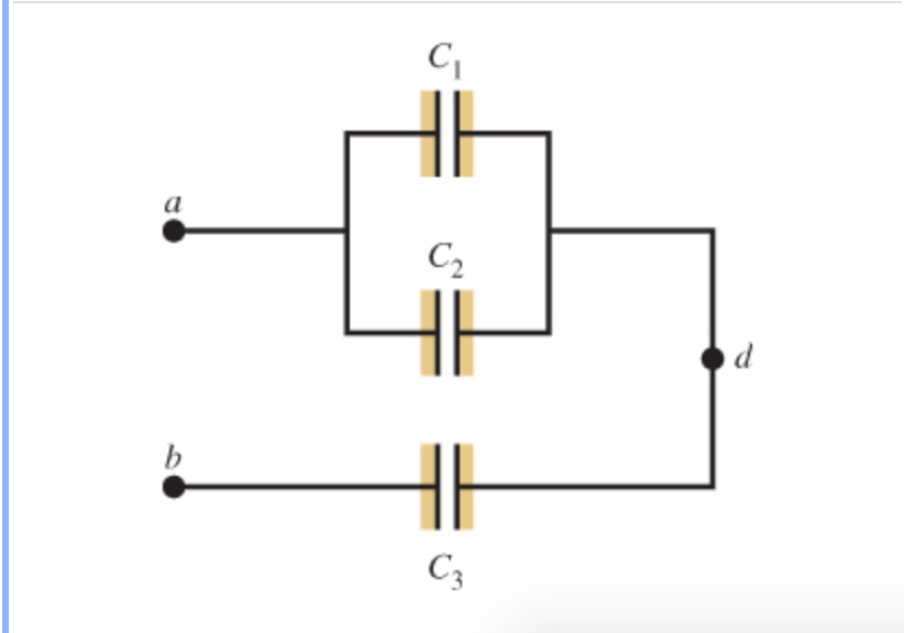 Solved: In The Figure Are Shown Three Capacitors With Capa