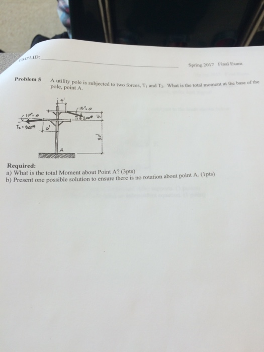 Solved: A Utility Pole Is Subjected To Two Forces, T_1 And