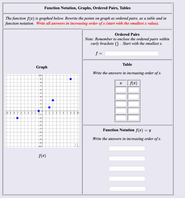 Solved Function Notation, Graphs, Ordered Pairs, Tables The