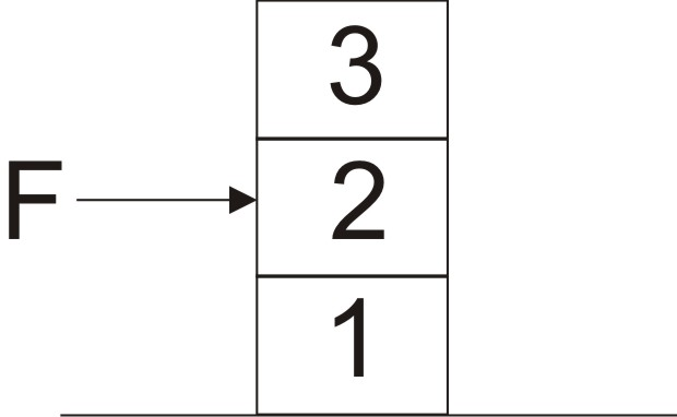 3 Boxes Are Stacked On Top Of Each Other, As Shown