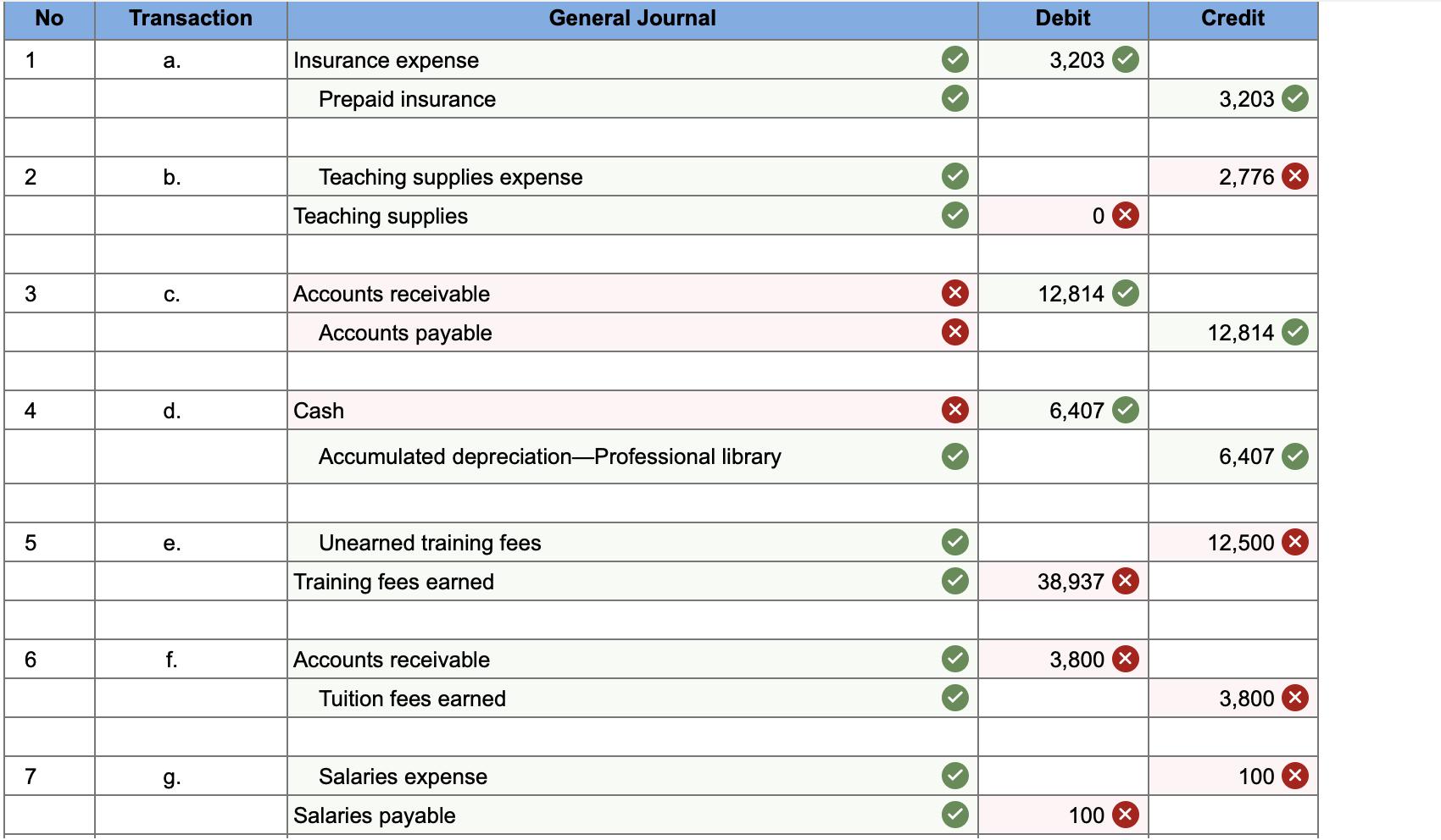 Solved Journal Entry Worksheet