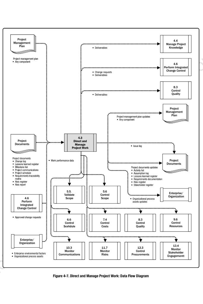Solved: Regarding Figure 4-7, The