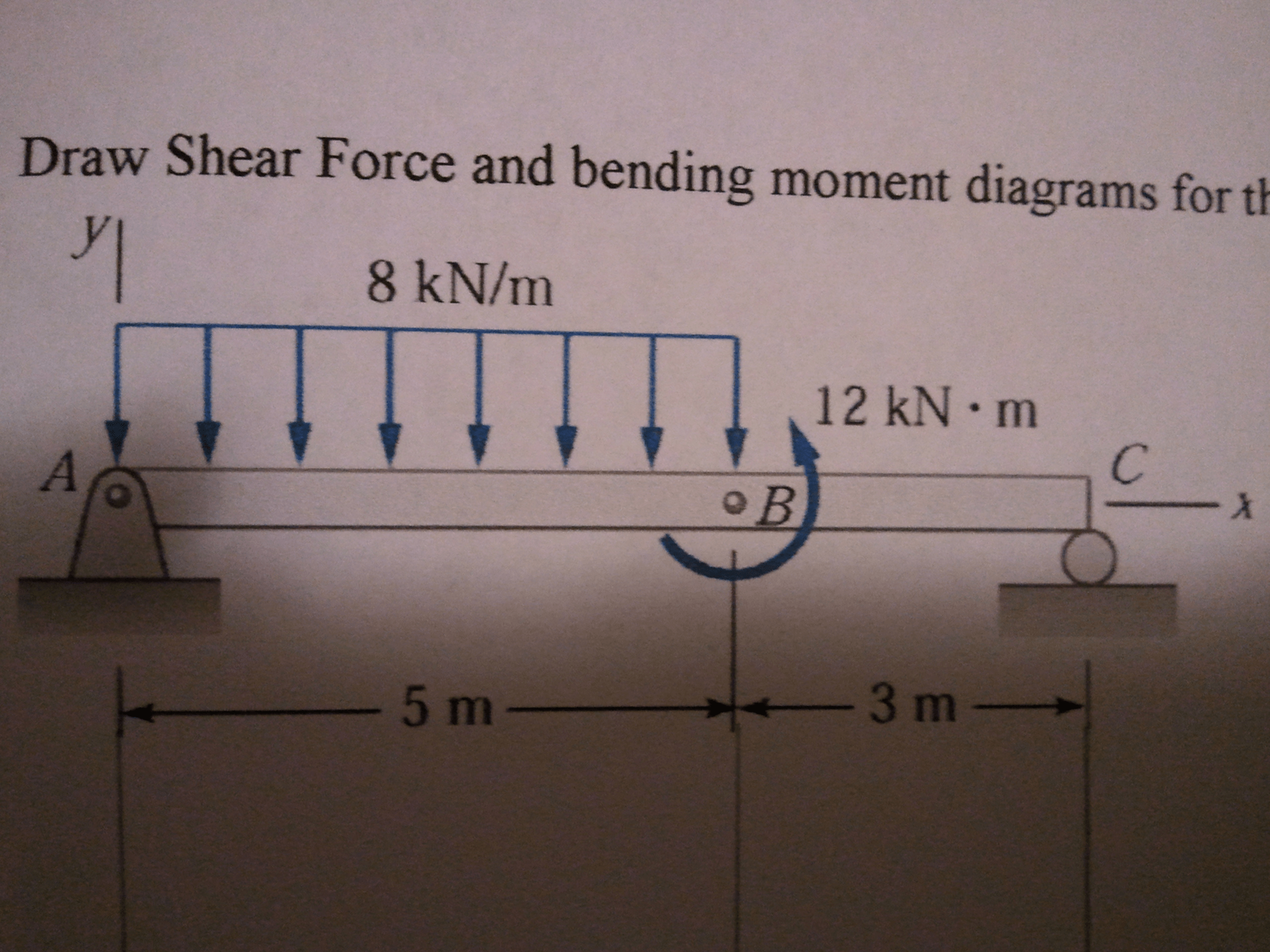 how to draw bending moment diagram 3 5 mm headphone jack wiring shear force and diagrams for