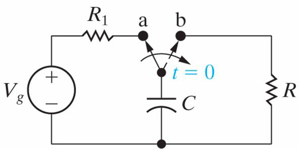 Find vc(0-)= vc(0+) and the voltage across the capacitor
