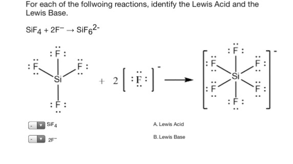 Solved: For Each Of The Following Reactions, Identify The
