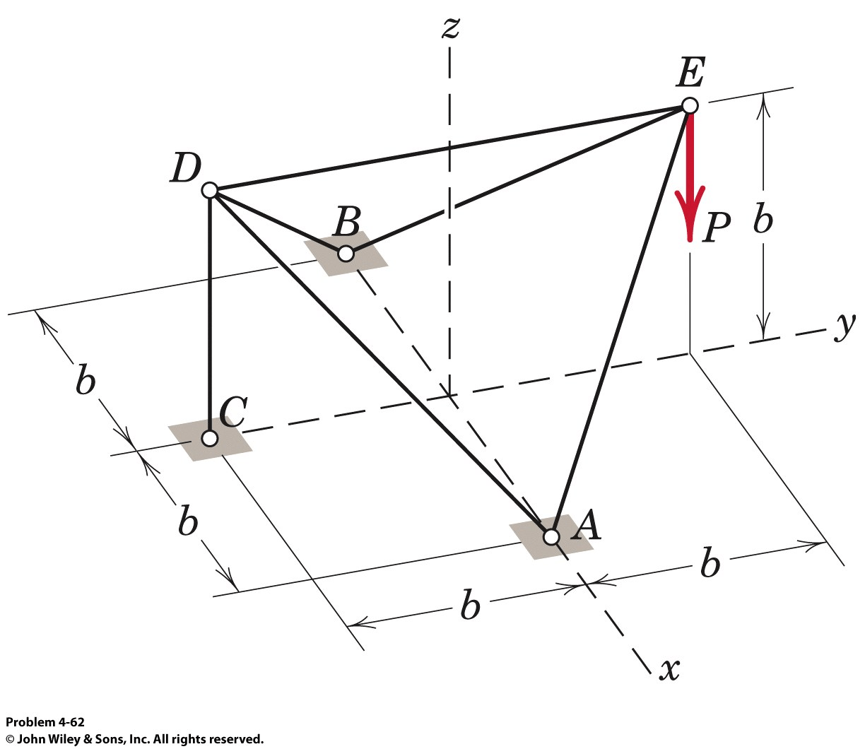 ?The Space Truss In The Form Of A Tetrahedron Is