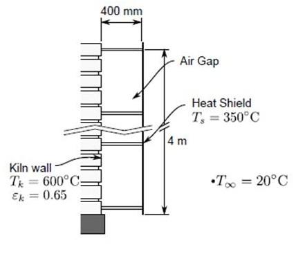 A Kiln Uses A Heat Shield To Reduce The Heat Loss