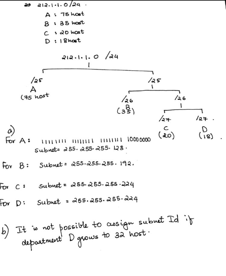 23 2 212.1.1.0/24 A: 75 host B : 35 host C:20 host D:18 host 212.1.1. /25 A 125, 120 (75 host (33) for A: 1111111111111 11111