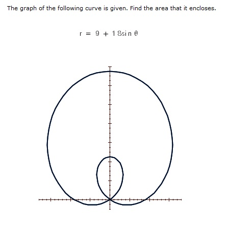 The Graph Of The Following Curve Is Given. Find