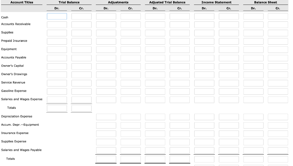 Solved: Prepare A Trial Balance At July 31 On A Worksheet
