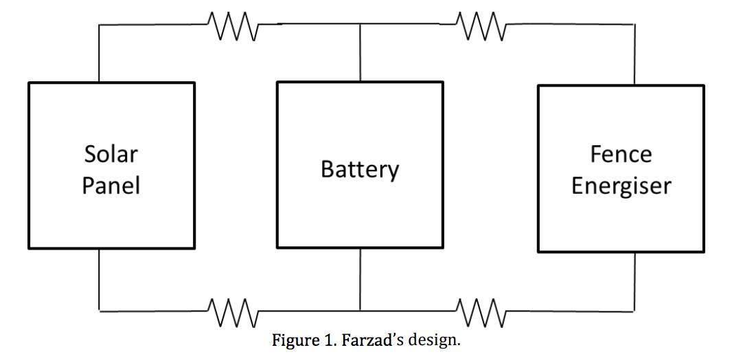 Norton Wiring Diagram Battery