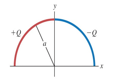 A Semicircle Of Radius A Is In The First And Second