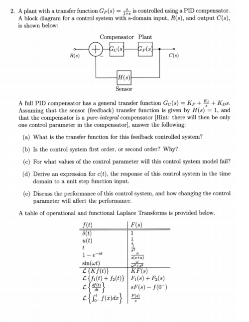 small resolution of 2 a plant with a transfer function gp s is controlled using
