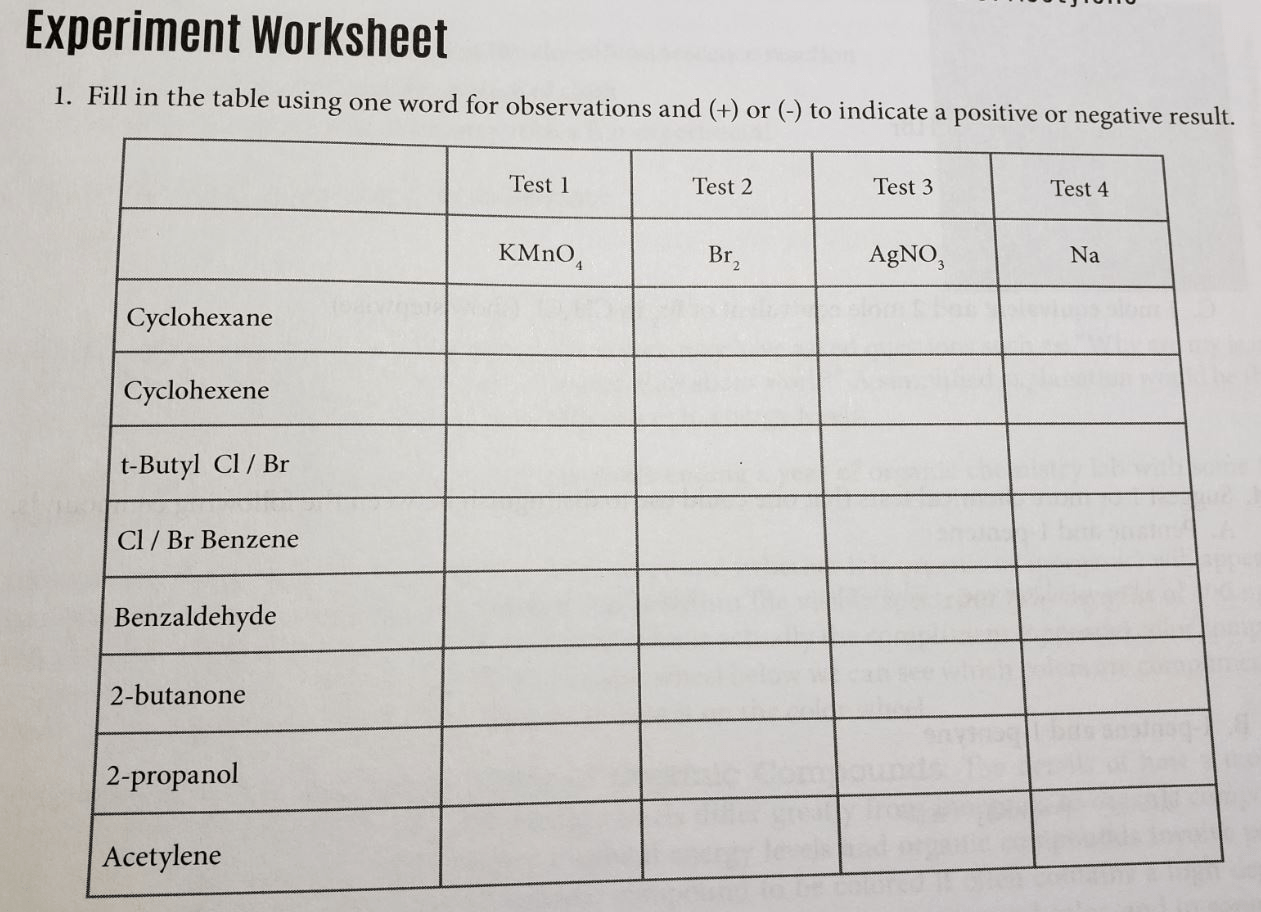 Solved Experiment Worksheet 1 Fill In The Table Using On