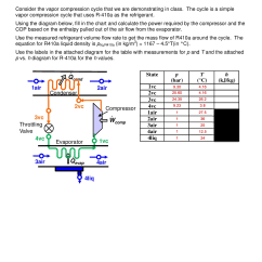 Ts Diagram Of Vapour Compression Cycle 2004 Wrx Wiring Please Answer The Following Power Required By