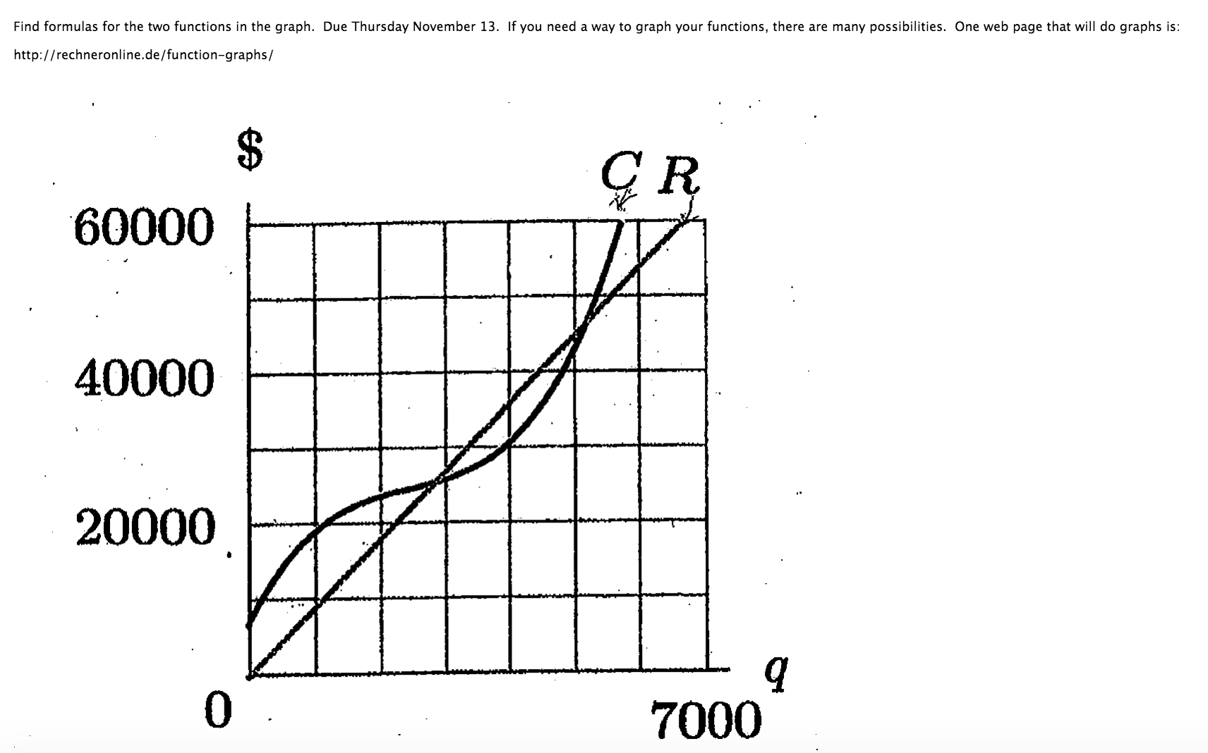 Find Formulas For The Two Functions In The Graph