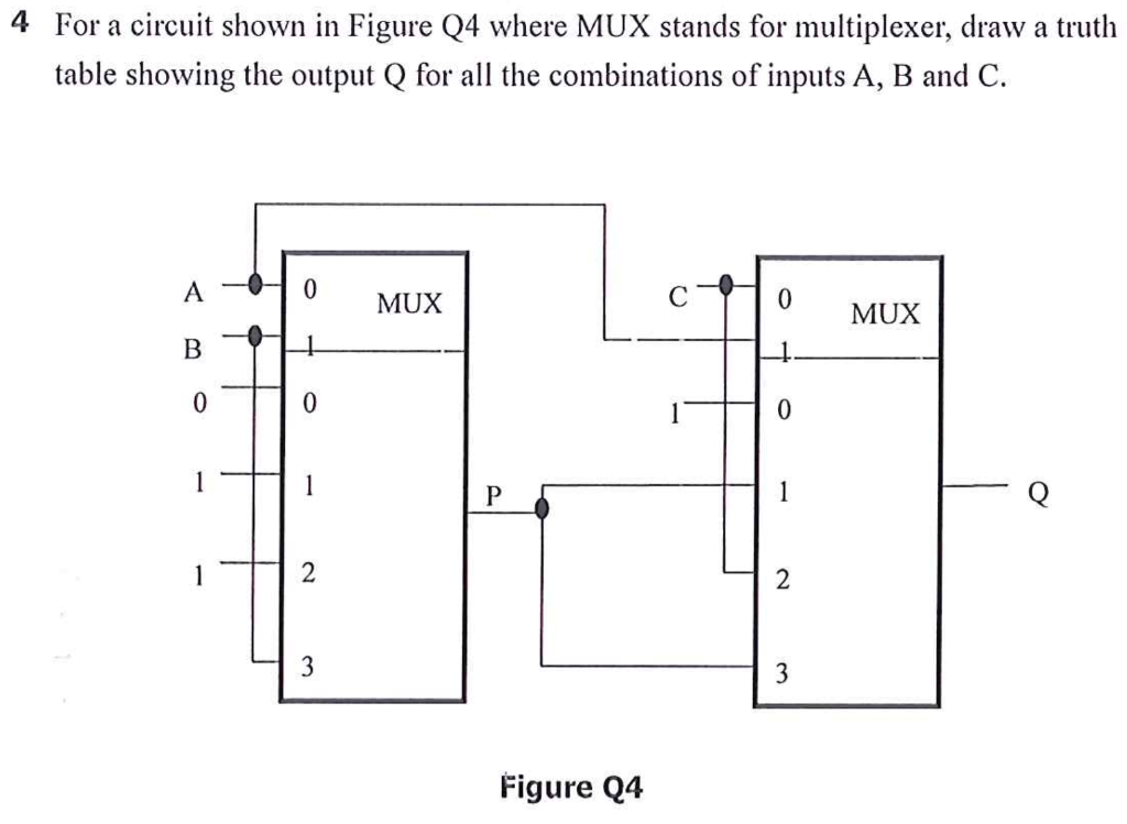 Solved: 4 For A Circuit Shown In Figure Q4 Where MUX Stand