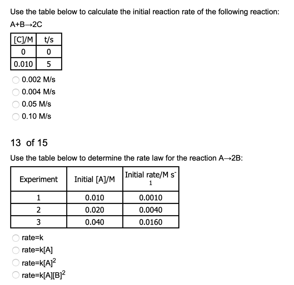 Solved Use The Table Below To Calculate The Initial React