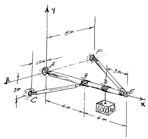 A Lifting Device Consists Of A Boom AE Supported