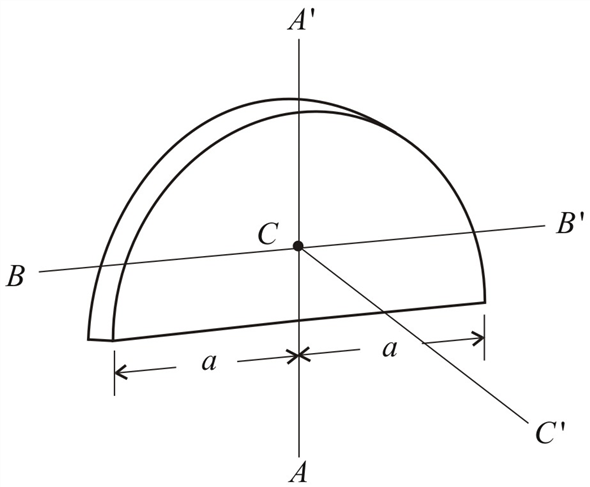 Solved: A thin semicircular plate has a radius a and a