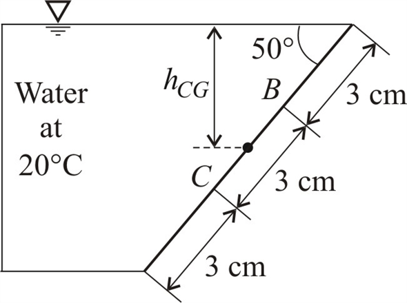 Solved: Panel BC in Fig. P2.76 is circular. Compute (a