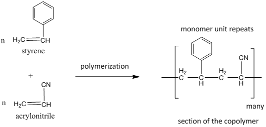 Solved: Copolymers contain more than one type of monomer