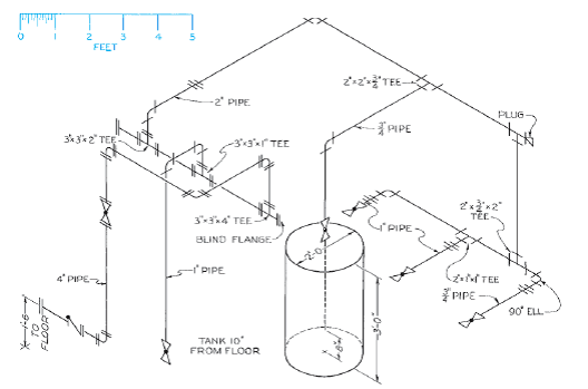 Make a single-line multiview drawing of the piping layo