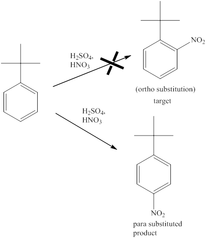 Solved: Consider the following synthesis. a. Explain w