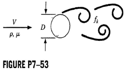 A periodic Kármán vortex street is formed when a uniform