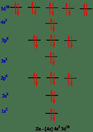 How Many Valence Electrons In Iodine : valence, electrons, iodine, Solved:, Valence, Electrons, Following, Chegg.com