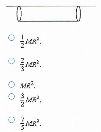 Solved: A Uniform Cylinder Of Radius R, Mass M, Andlength