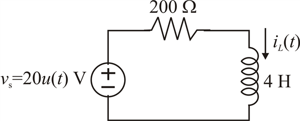 Solved: A voltage source, υs = 20u(t) V, is in series with