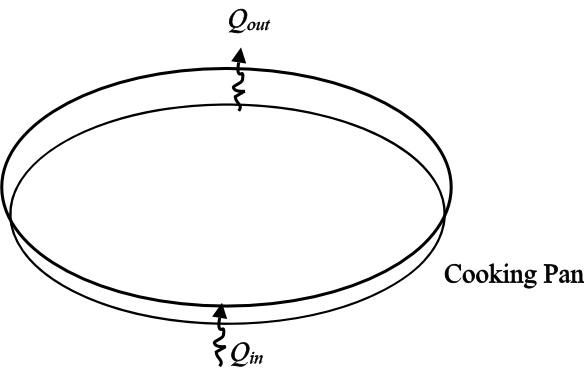 Kunci Jawaban Fundamentals Of Engineering Thermodynamics