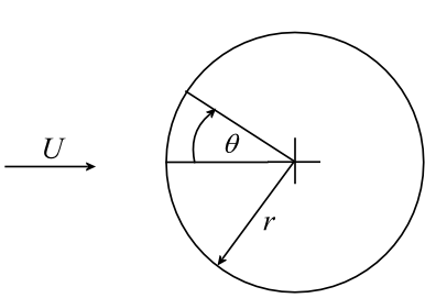 Solved: A 0.10-m-diameter circular cylinder moves through
