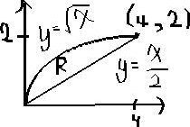Solved: Complete The Iterated Integrals So That Each One R