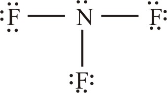 Solved: Draw the Lewis structure for NF3. What are its